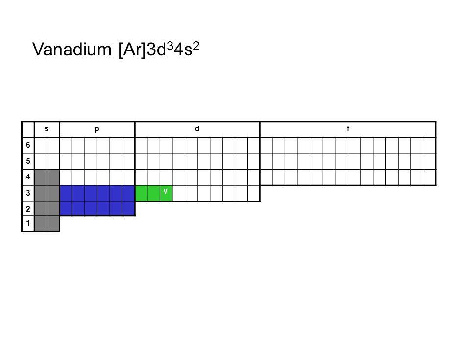 Vanadium [Ar]3d34s2 s p d f 6 5 4 3 V 2 1